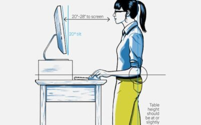 February Hack – Standing Desk for Health & Productivity