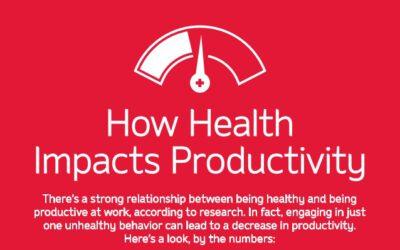 Does Health Impact Productivity?